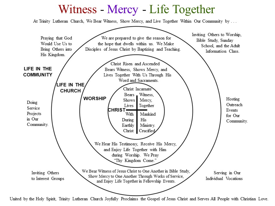 Witness – Mercy - Life Together - Trinity Lutheran Darmstadt